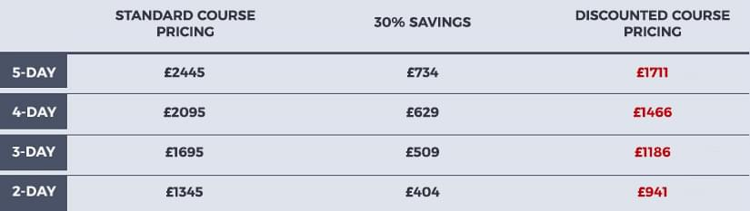 UK Course Special Pricing