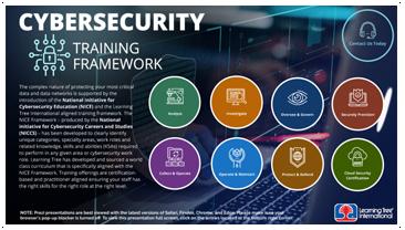 Cyber Security Prezi