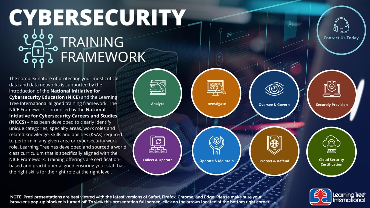 Cybersecurity Responsibility 5 Areas Of Investment Learning Tree