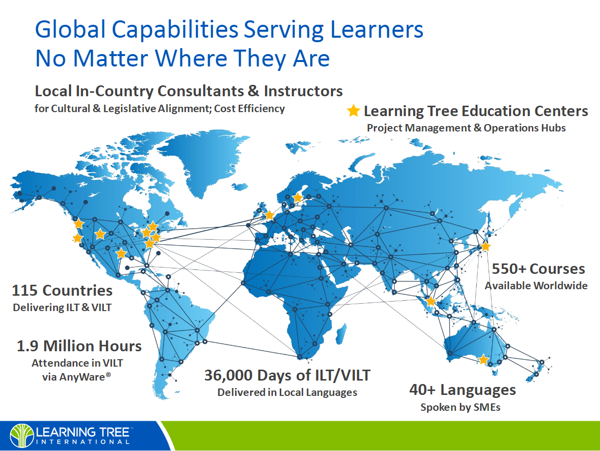 Learning Tree Global Capabilities