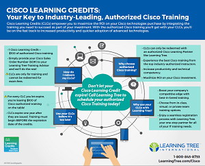 Cisco Learning Credits Infographic